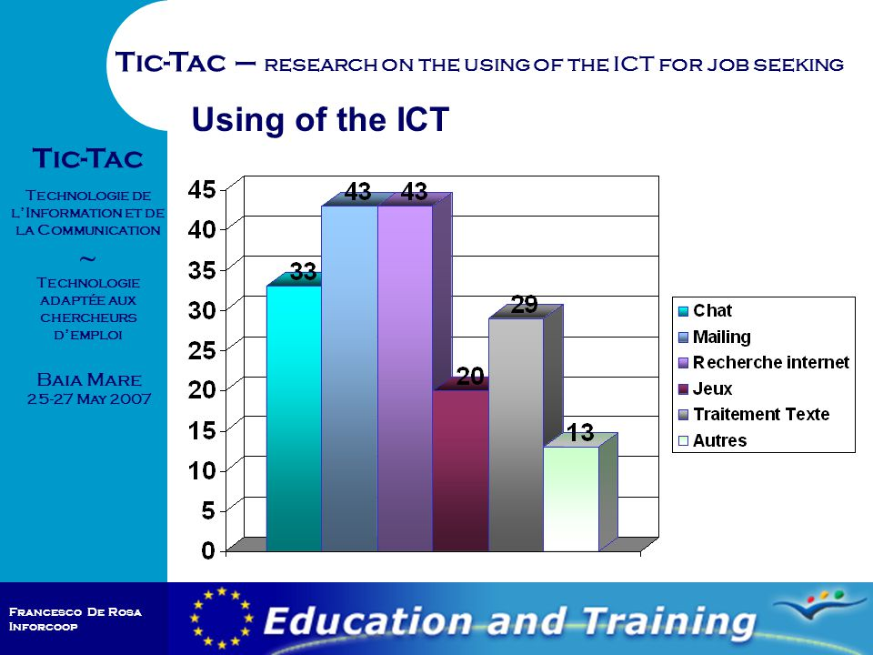 Francesco De Rosa Inforcoop Baia Mare 25-27 May 2007 Tic-Tac Technologie de l'Information et de la Communication ~ Technologie adaptée aux chercheurs d'emploi Tic-Tac – research on the using of the ICT for job seeking Using of the ICT