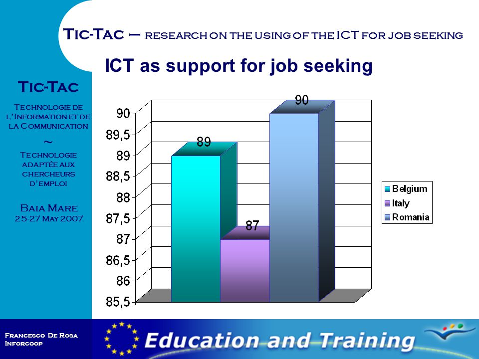 Francesco De Rosa Inforcoop Baia Mare 25-27 May 2007 Tic-Tac Technologie de l'Information et de la Communication ~ Technologie adaptée aux chercheurs d'emploi Tic-Tac – research on the using of the ICT for job seeking ICT as support for job seeking