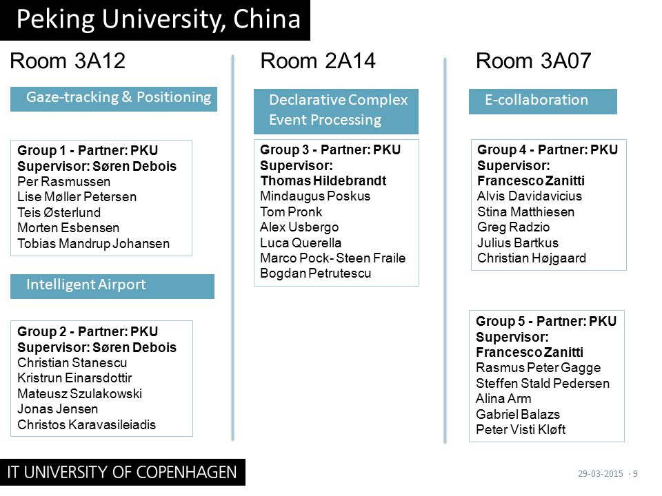 Peking University, China 29-03-2015· 9 Gaze-tracking & Positioning Intelligent Airport Declarative Complex Event Processing E-collaboration Room 3A12R