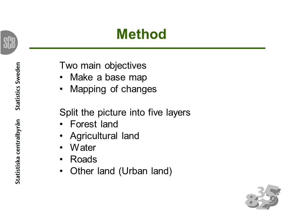 Method Two main objectives Make a base map Mapping of changes Split the picture into five layers Forest land Agricultural land Water Roads Other land (Urban land)