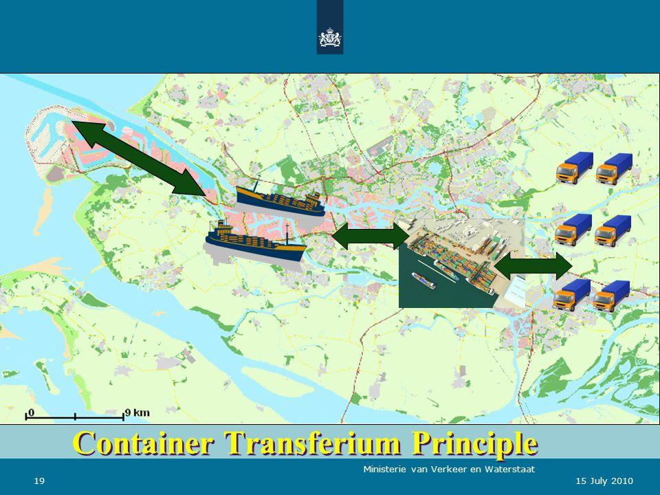 Ministerie van Verkeer en Waterstaat 1915 July 2010 Container Transferium Principle