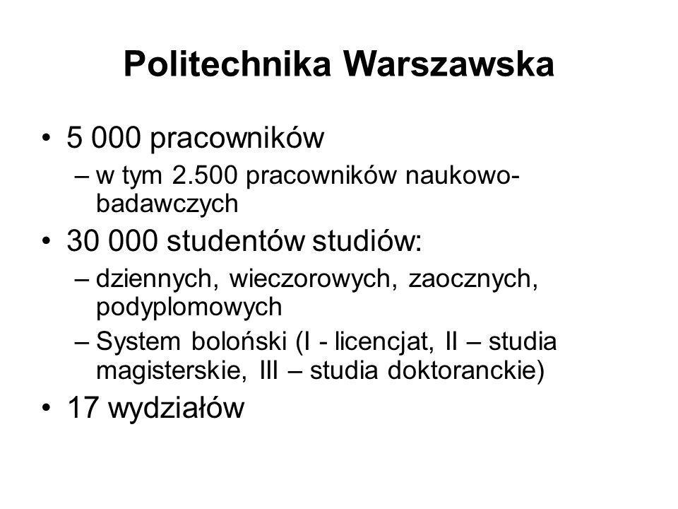 Politechnika Warszawska 5 000 pracowników –w tym 2.500 pracowników naukowo- badawczych 30 000 studentów studiów: –dziennych, wieczorowych, zaocznych, podyplomowych –System boloński (I - licencjat, II – studia magisterskie, III – studia doktoranckie) 17 wydziałów