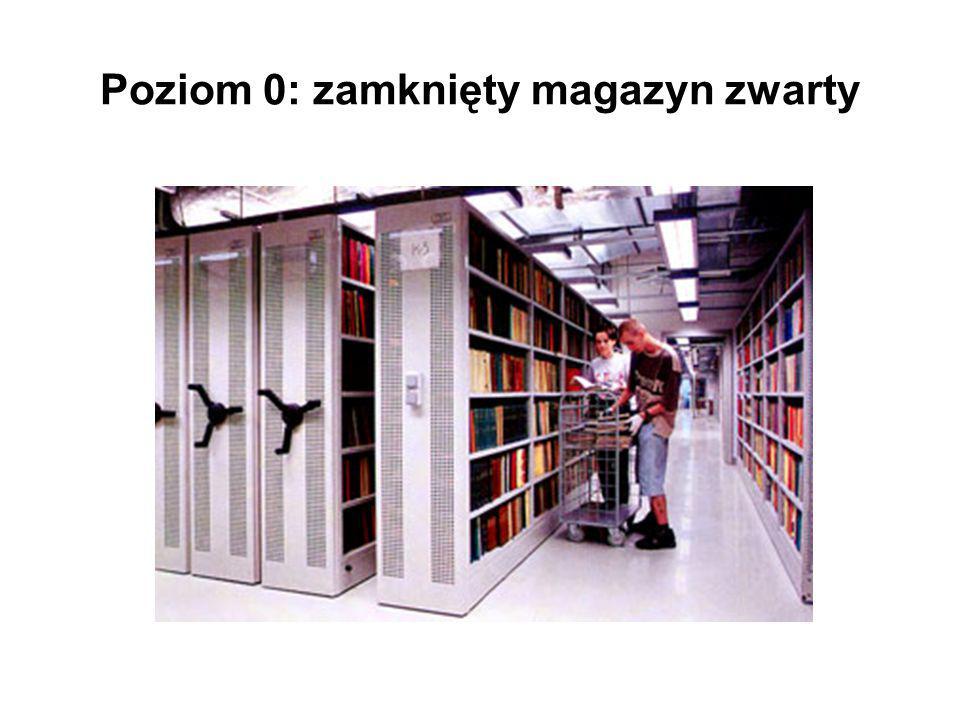 Poziom 0: zamknięty magazyn zwarty