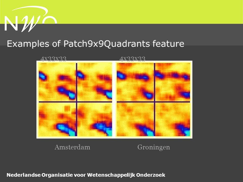 Nederlandse Organisatie voor Wetenschappelijk Onderzoek Examples of Patch9x9Quadrants feature Amsterdam Groningen 4x33x33