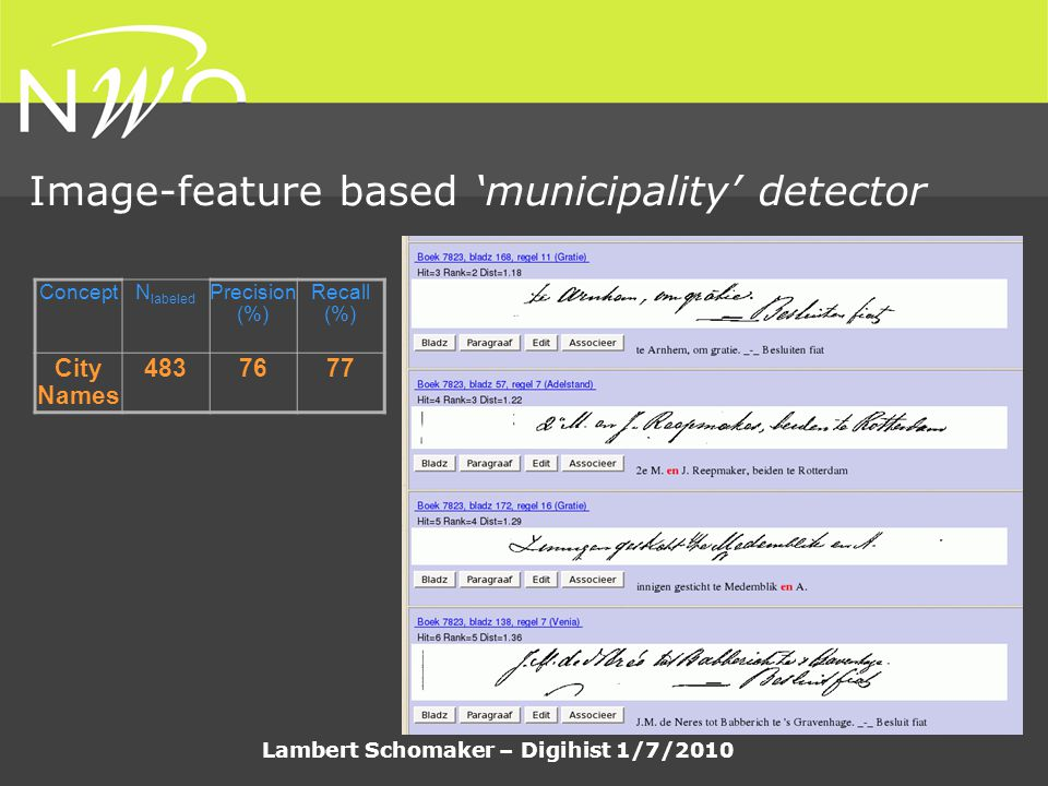 Image-feature based 'municipality' detector ConceptN labeled Precision (%) Recall (%) City Names 4837677 Lambert Schomaker – Digihist 1/7/2010