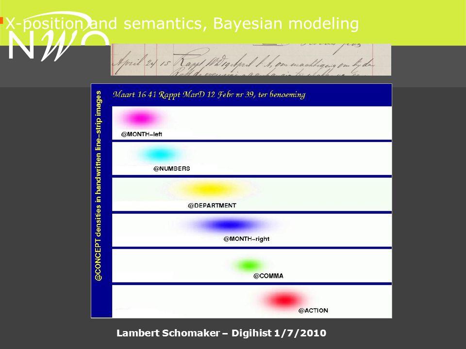  X-position and semantics, Bayesian modeling Lambert Schomaker – Digihist 1/7/2010