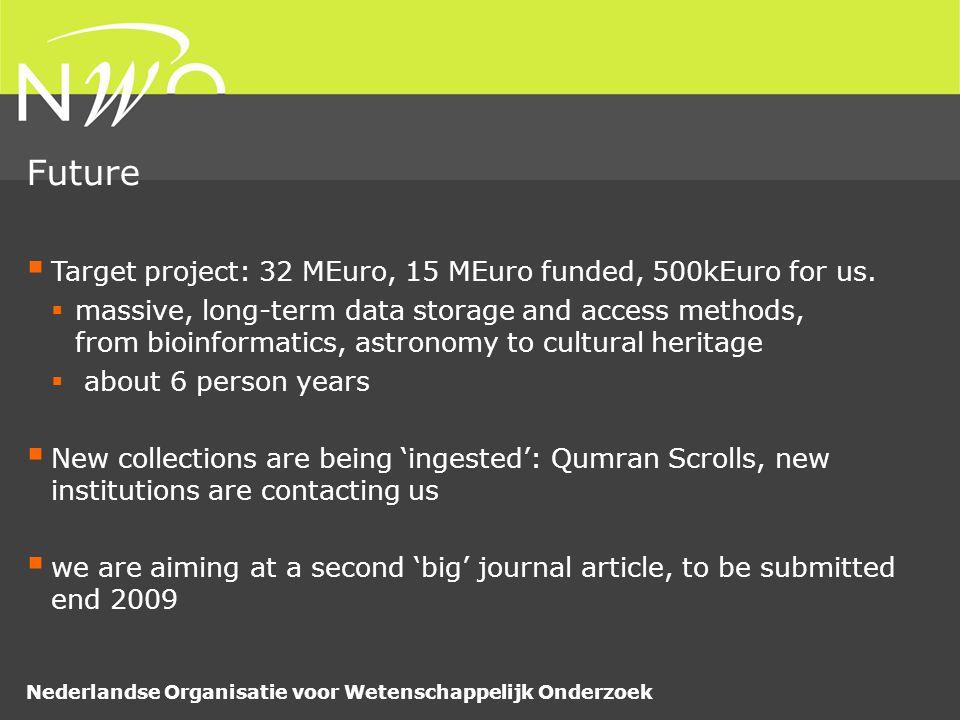 Nederlandse Organisatie voor Wetenschappelijk Onderzoek Future  Target project: 32 MEuro, 15 MEuro funded, 500kEuro for us.