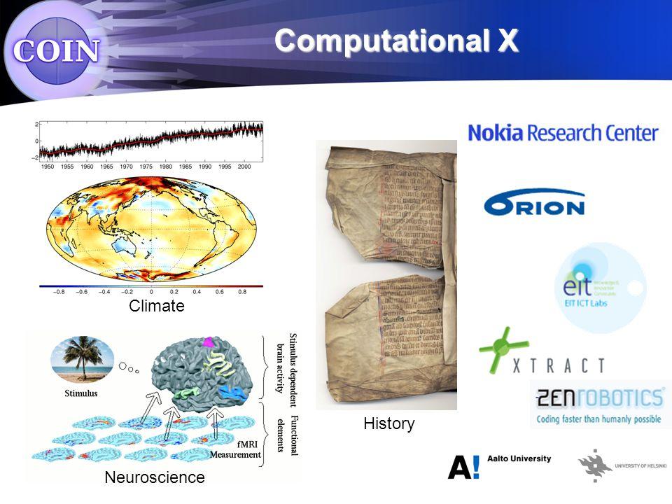 Computational X Climate Neuroscience History