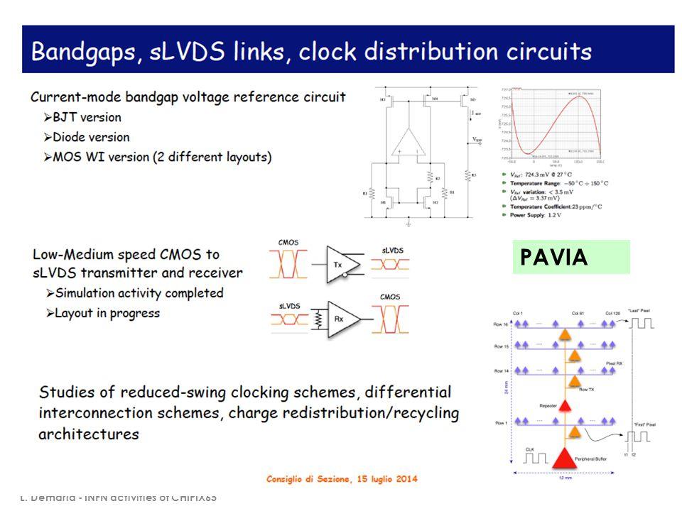L. Demaria - INFN activities of CHIPIX65 14 PAVIA