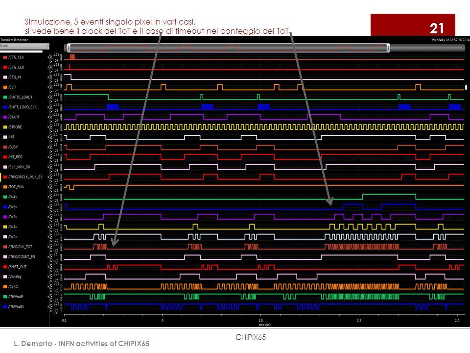 Simulazione, 5 eventi singolo pixel in vari casi, si vede bene il clock del ToT e il caso di timeout nel conteggio del ToT 21 CHIPIX65 L. Demaria - IN
