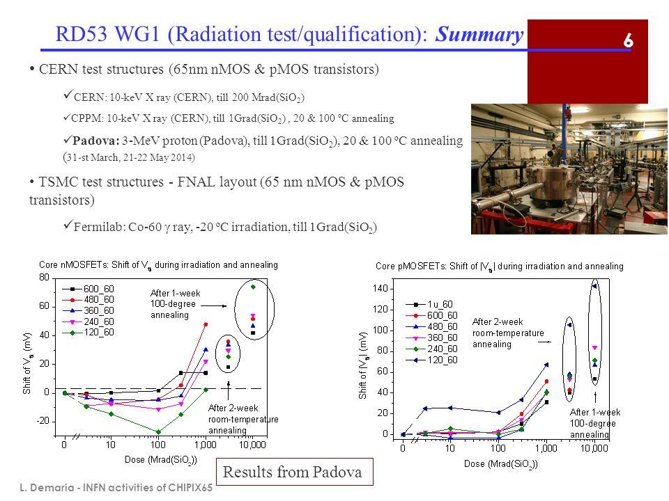 RD53 WG1 (Radiation test/qualification): Summary CERN test structures (65nm nMOS & pMOS transistors) CERN: 10-keV X ray (CERN), till 200 Mrad(SiO 2 )