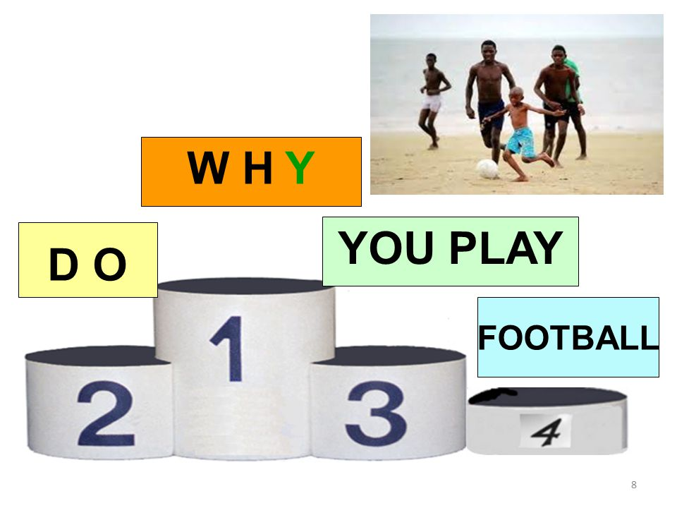 WHATDO YOU DO ? 12 3. I PLAY FOOTBALL INTERROGATIVA ON THE BEACH 4 AFFERMATIVA 7
