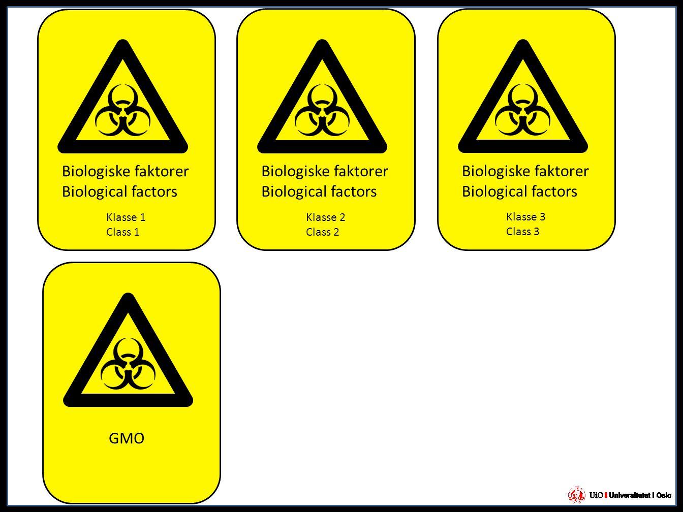 Biologiske faktorer Biological factors Klasse 1 Class 1 Biologiske faktorer Biological factors Klasse 2 Class 2 Biologiske faktorer Biological factors