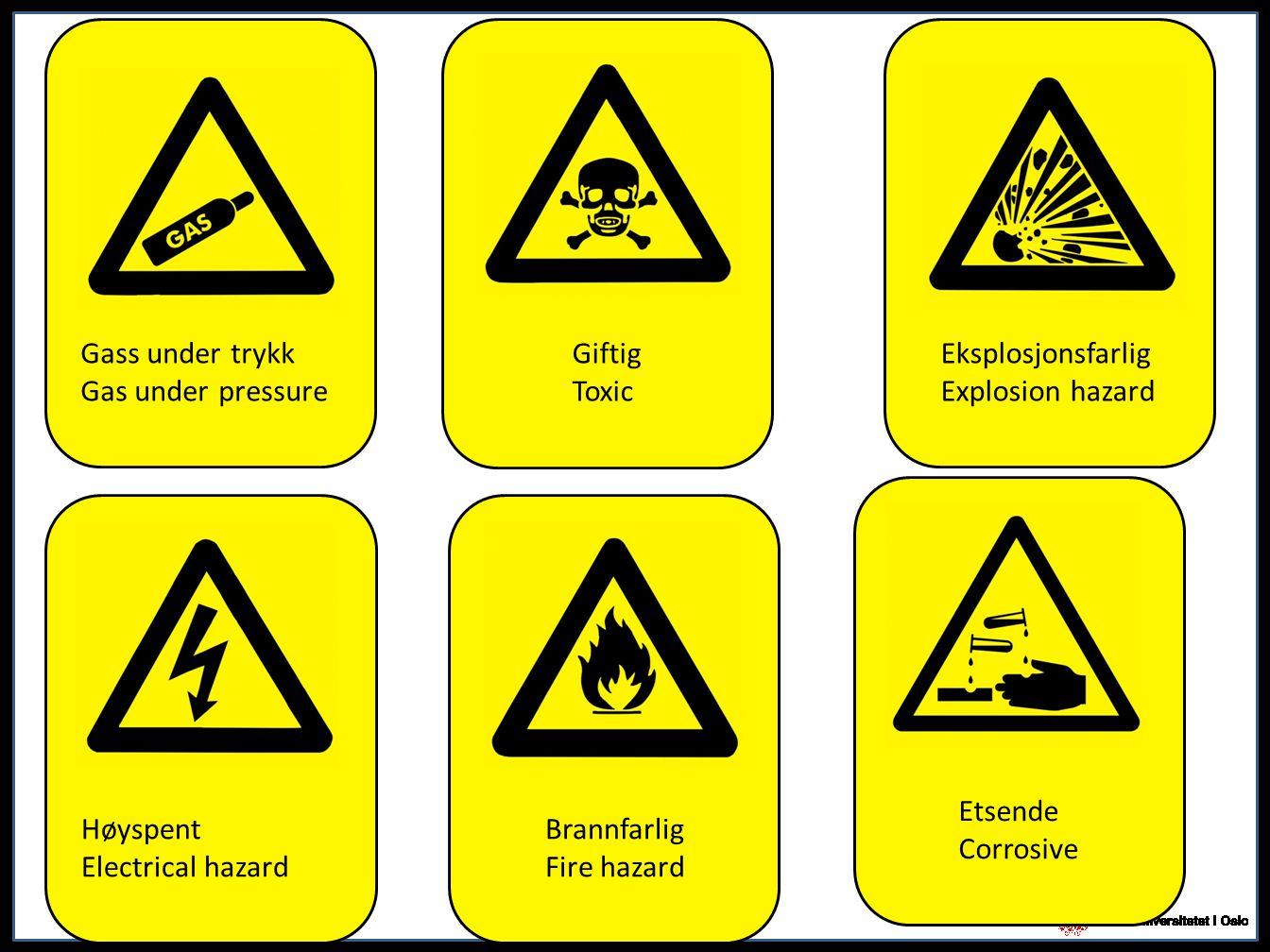 Gass under trykk Gas under pressure Eksplosjonsfarlig Explosion hazard Høyspent Electrical hazard Brannfarlig Fire hazard Etsende Corrosive Giftig Tox