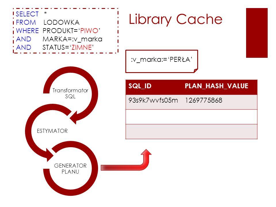SELECT * FROM LODOWKA WHERE PRODUKT='PIWO' AND MARKA=:v_marka AND STATUS='ZIMNE' Transformator SQL ESTYMATOR GENERATOR PLANU SQL_IDPLAN_HASH_VALUE 93s9k7wvfs05m1269775868 :v_marka:='PERŁA' Library Cache