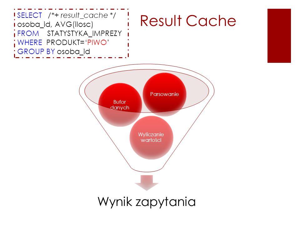 SELECT /*+ result_cache */ osoba_id, AVG(ilosc) FROM STATYSTYKA_IMPREZY WHERE PRODUKT='PIWO' GROUP BY osoba_id Result Cache Wynik zapytania Wyliczanie wartości Bufor danych Parsowanie