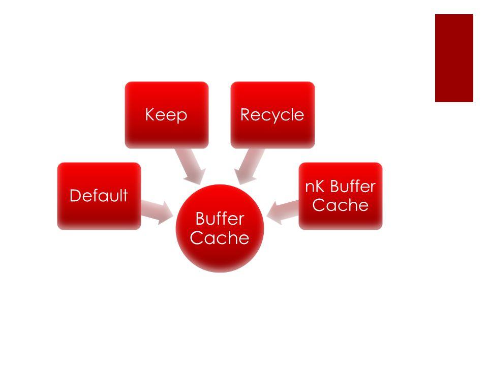 Buffer Cache DefaultKeepRecycle nK Buffer Cache