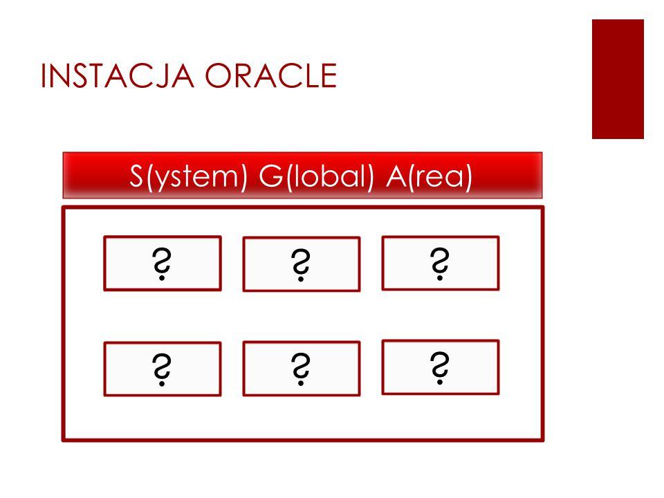 Result Cache SQL_IDDEPENDS_ONCACHE_ID 93s9k7wvfs05mSTATYSTYKA_IMPREZYf4cg36a3s8cm34yrg5nwtxug1h SELECT /*+ result_cache */ osoba_id, AVG(ilosc) FROM STATYSTYKA_IMPREZY WHERE PRODUKT='PIWO' GROUP BY osoba_id