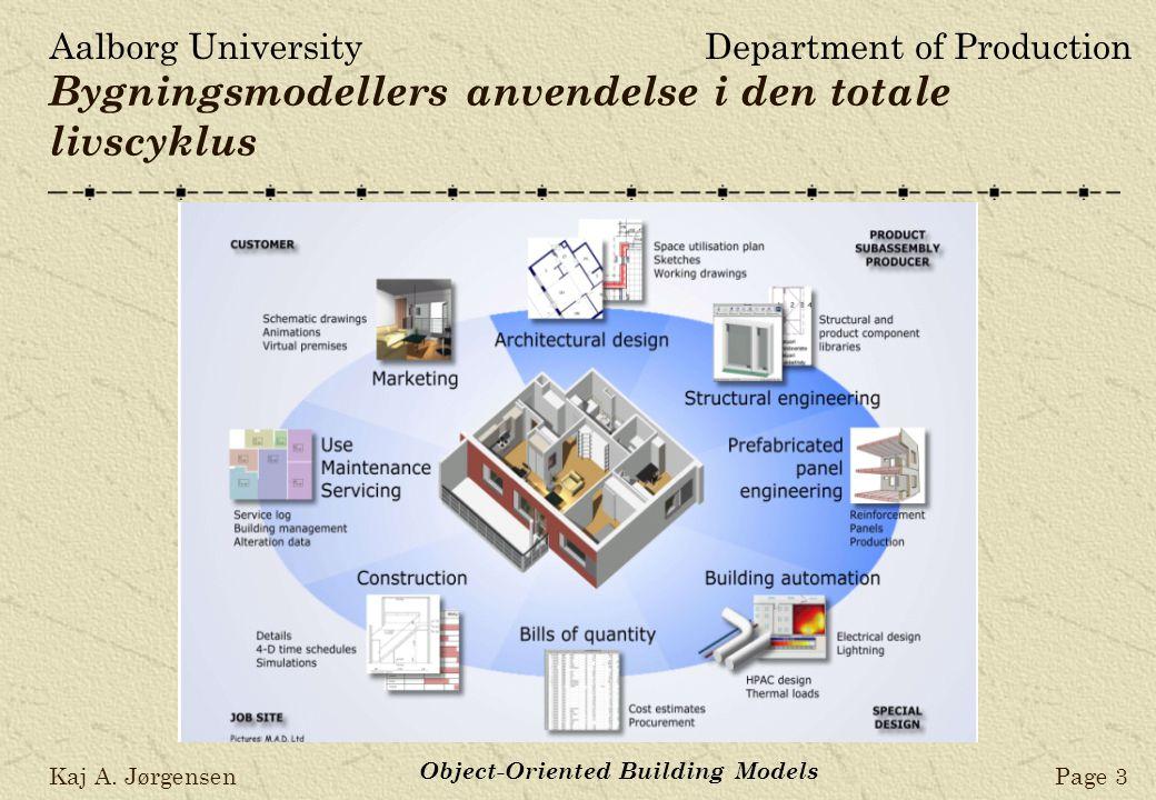 Aalborg UniversityDepartment of Production Kaj A. JørgensenPage 14 Object-Oriented Building Models