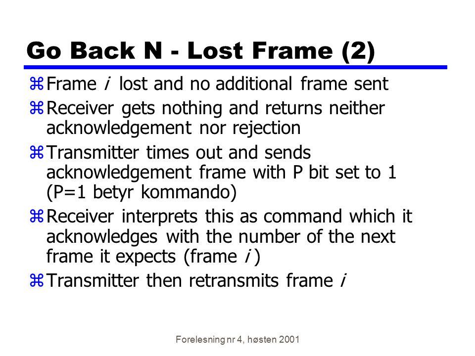 Forelesning nr 4, høsten 2001 Go Back N - Lost Frame (2) zFrame i lost and no additional frame sent zReceiver gets nothing and returns neither acknowl