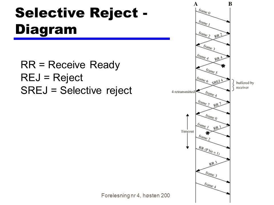 Forelesning nr 4, høsten 2001 Selective Reject - Diagram RR = Receive Ready REJ = Reject SREJ = Selective reject