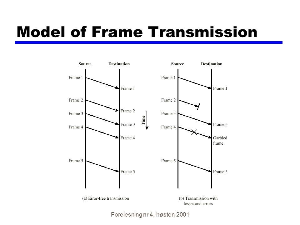Forelesning nr 4, høsten 2001 Go Back N - Damaged Frame zReceiver detects error in frame i zReceiver sends rejection-i zTransmitter gets rejection-i zTransmitter retransmits frame i and all subsequent