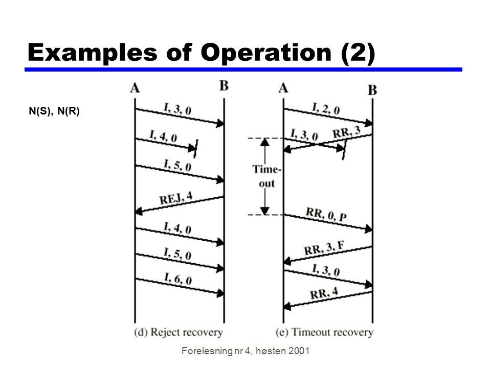 Forelesning nr 4, høsten 2001 Examples of Operation (2) N(S), N(R)