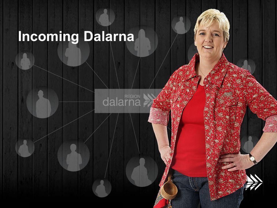 Incoming Dalarna