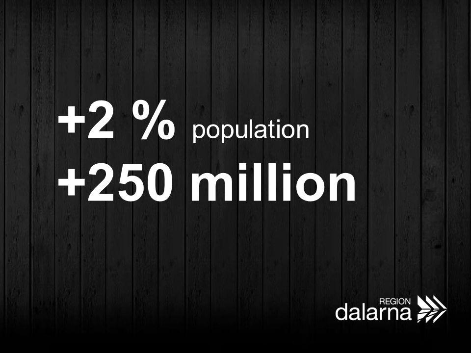 +2 % population +250 million