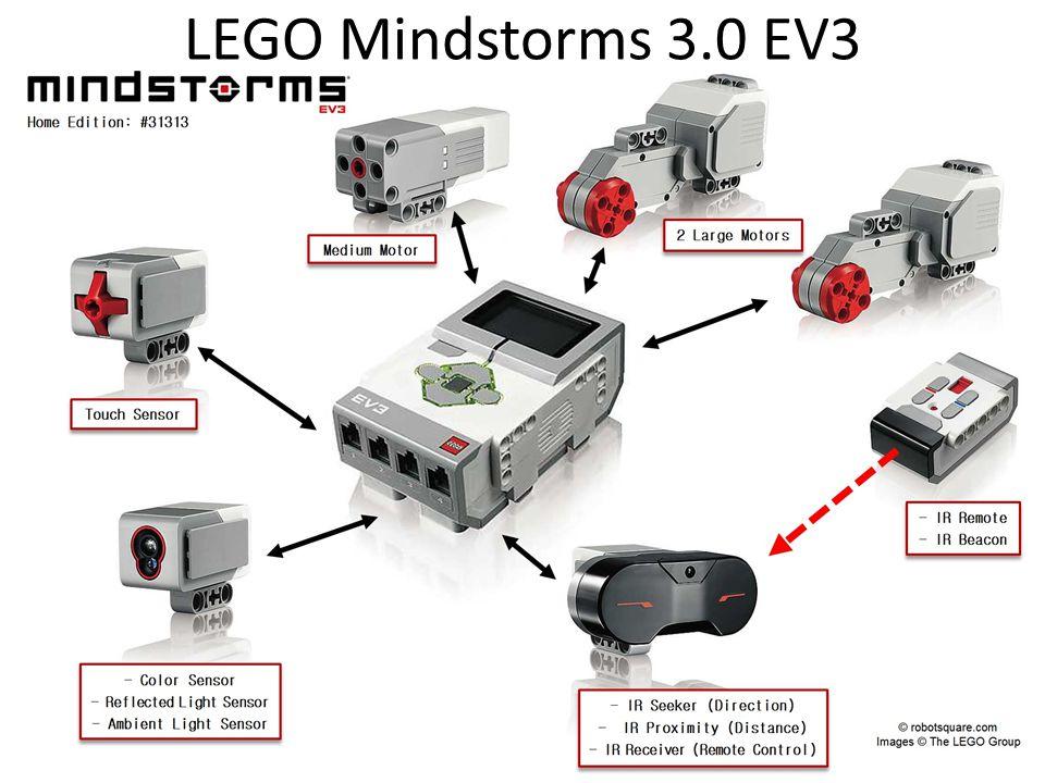 LEGO Mindstorms 3.0 EV3