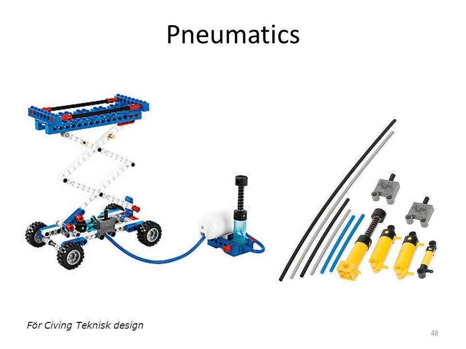 48 Pneumatics För Civing Teknisk design