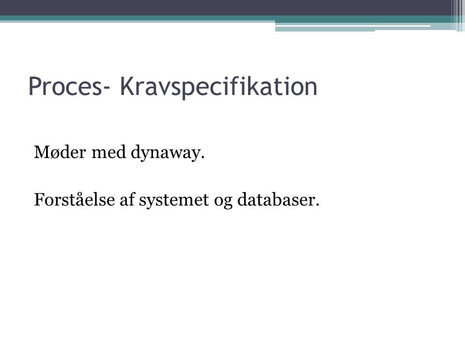 Proces- Kravspecifikation Møder med dynaway. Forståelse af systemet og databaser.