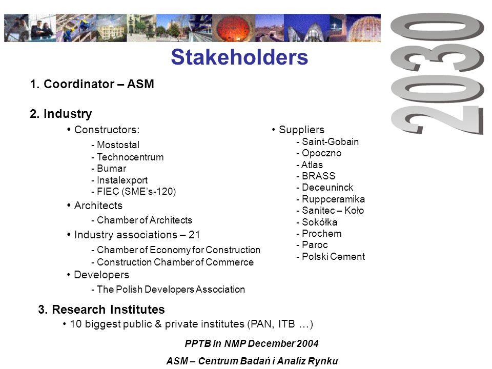 Stakeholders 1. Coordinator – ASM 2.