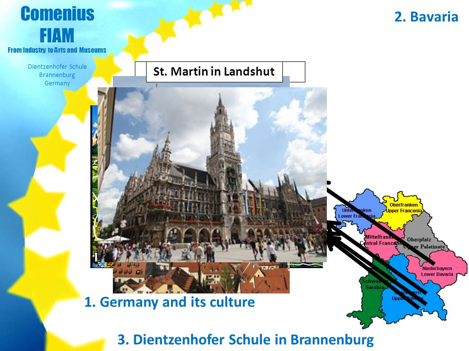 Comenius FIAM From Industry to Arts and Museums Dientzenhofer Schule Brannenburg Germany 2.