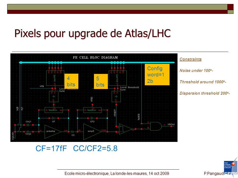 Ecole micro-électronique, La londe-les-maures, 14 oct 2009 P.Pangaud Pixels pour upgrade de Atlas/LHC CF=17fF CC/CF2=5.8 Config word=1 2b 4 bits 5 bits Constraints Noise under 100 e - Threshold around 1000 e - Dispersion threshold 200 e -