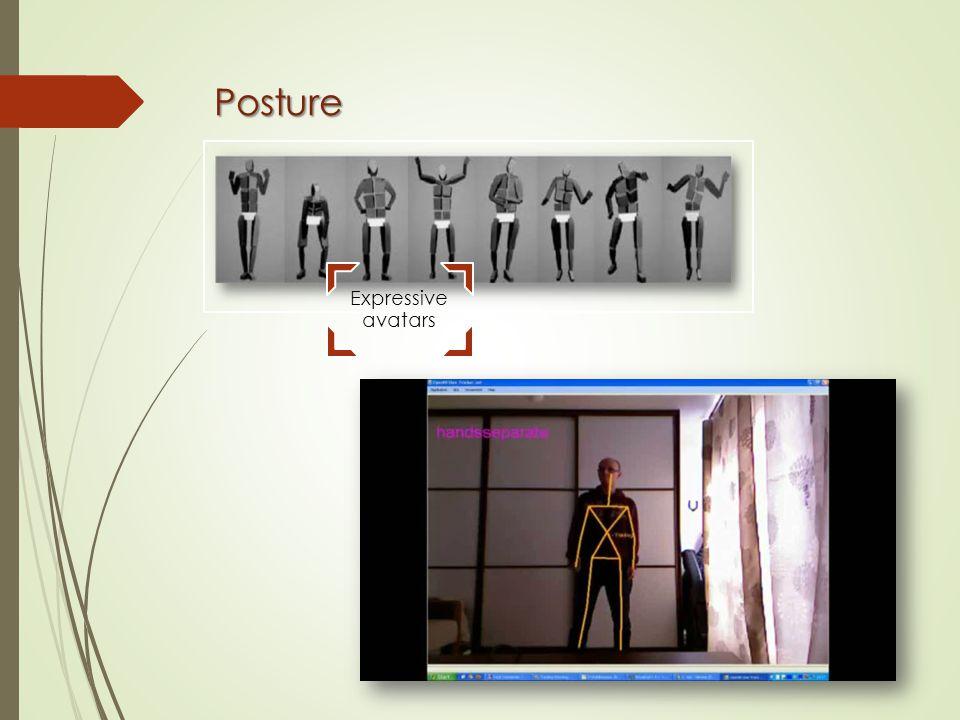 Posture Expressive avatars