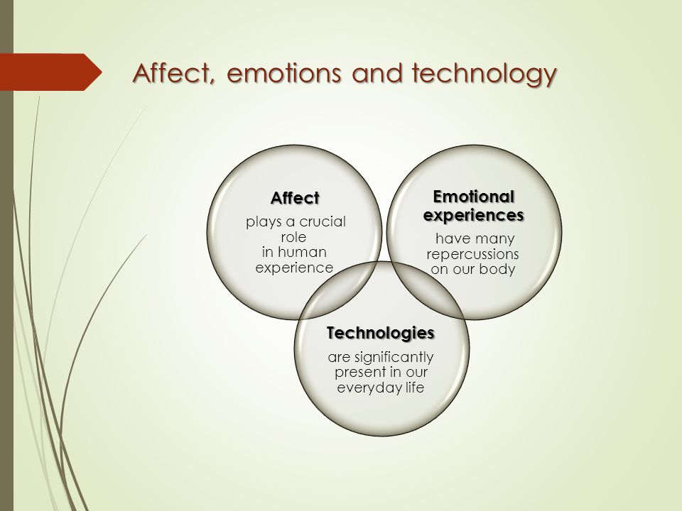 Affect, emotions and technology Affect plays a crucial role in human experience Technologies are significantly present in our everyday life Emotional experiences have many repercussions on our body