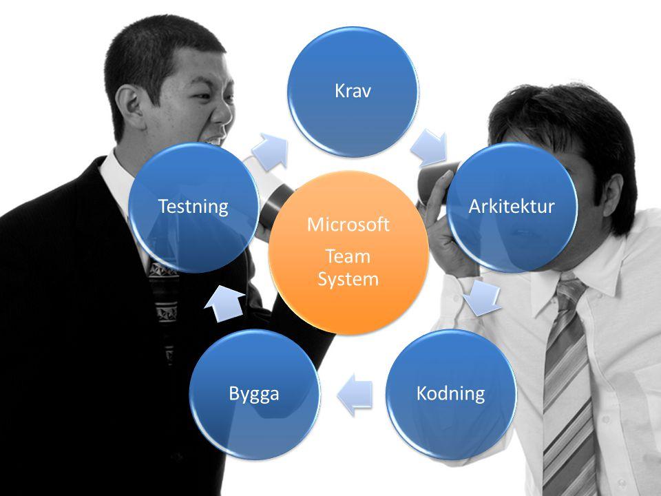 KravArkitekturKodningByggaTestning Microsoft Team System