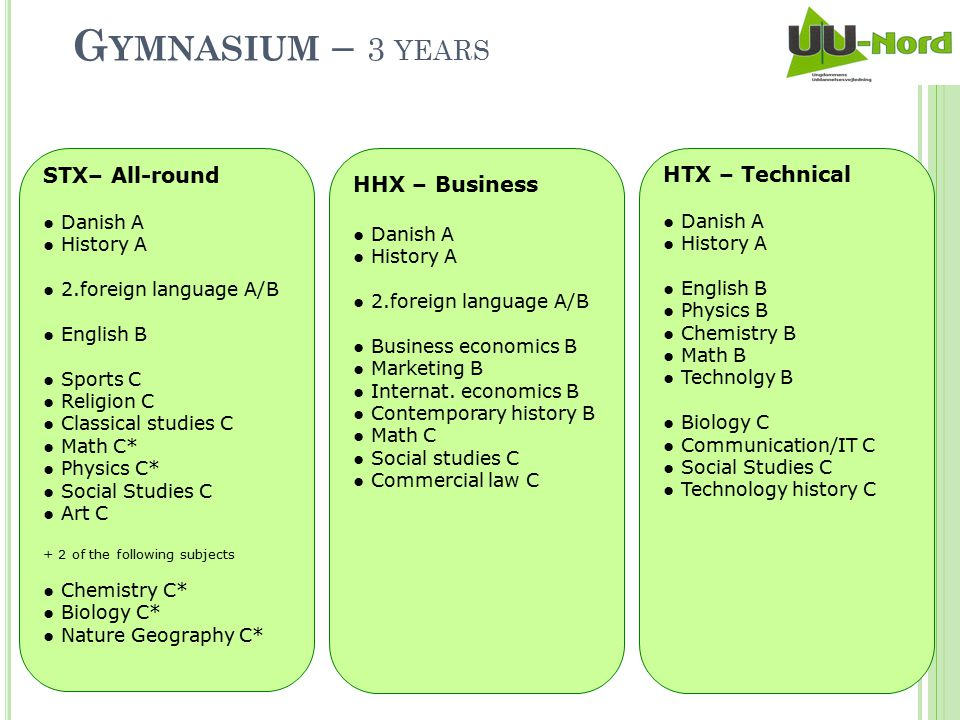 G YMNASIUM – 3 YEARS STX– All-round ● Danish A ● History A ● 2.foreign language A/B ● English B ● Sports C ● Religion C ● Classical studies C ● Math C