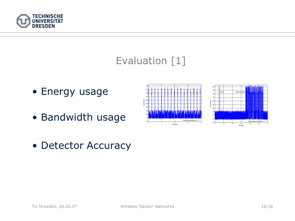 TU Dresden, 29.10.07Wireless Sensor Networks15/18 Evaluation [1] Energy usage Bandwidth usage Detector Accuracy
