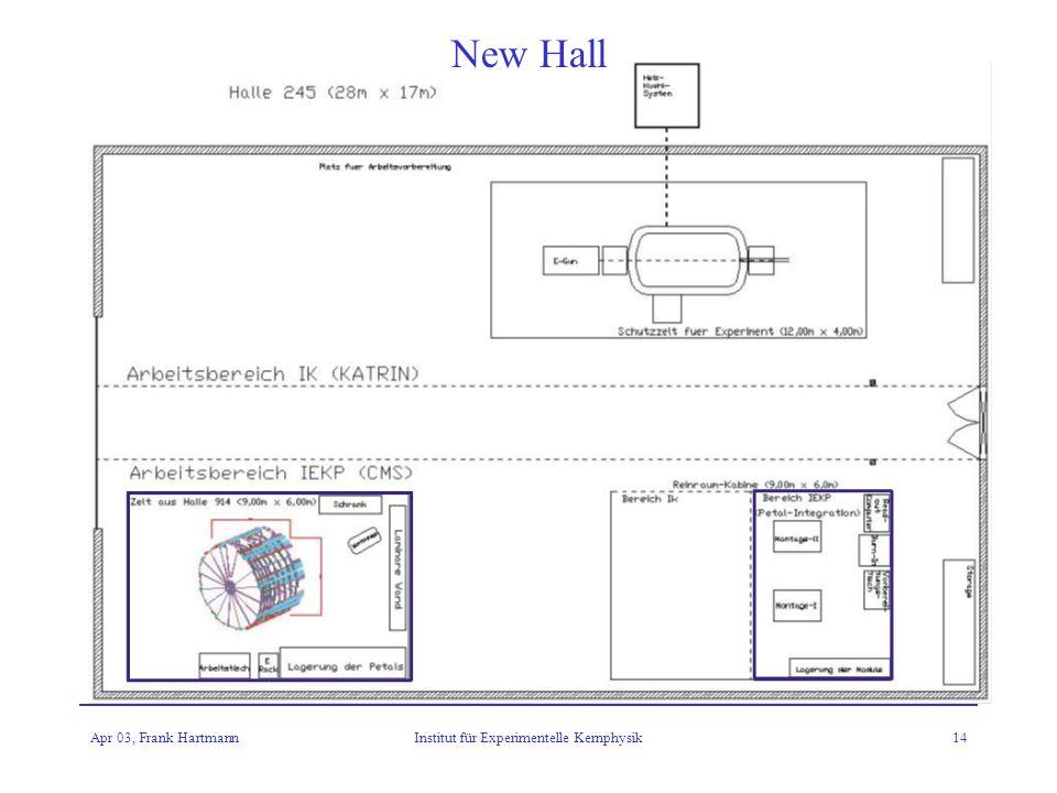 Apr 03, Frank HartmannInstitut für Experimentelle Kernphysik14 New Hall
