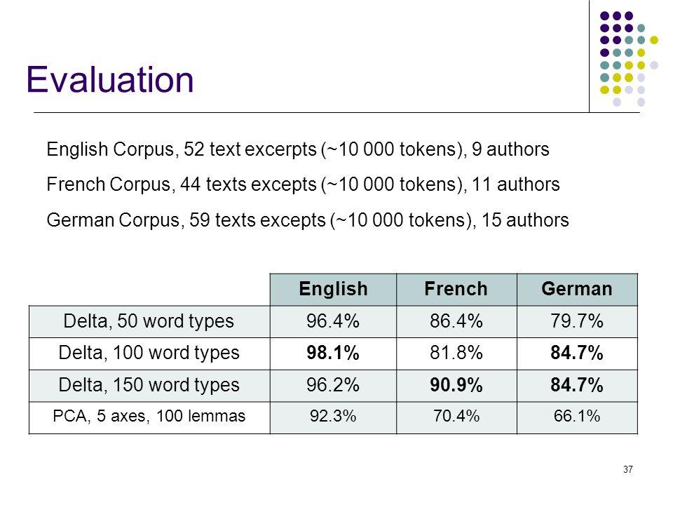 37 Evaluation English Corpus, 52 text excerpts (~10 000 tokens), 9 authors French Corpus, 44 texts excepts (~10 000 tokens), 11 authors German Corpus,