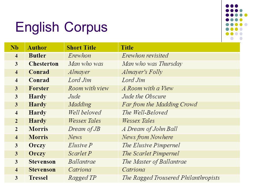 22 English Corpus NbAuthorShort TitleTitle 4 ButlerErewhonErewhon revisited 3 ChestertonMan who wasMan who was Thursday 4 ConradAlmayerAlmayer's Folly