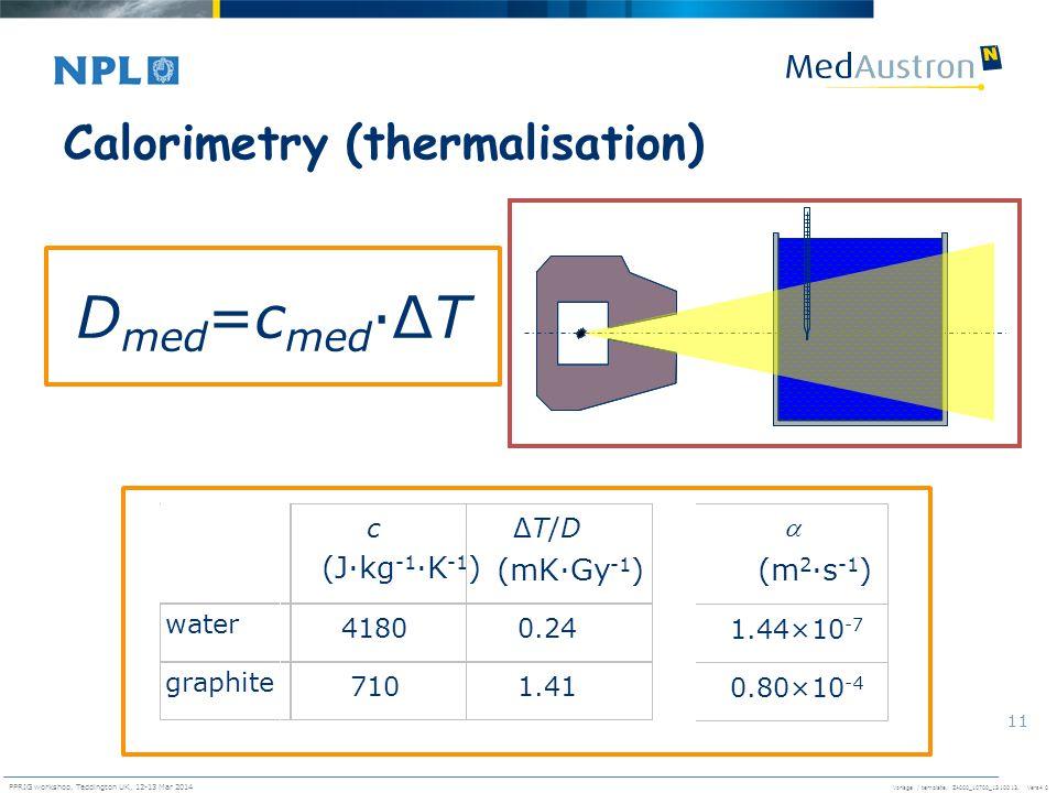 Vorlage / template. ZA000_10700_1310013, Vers4.0 PPRIG workshop, Teddington UK, 12-13 Mar 2014 11 Calorimetry (thermalisation)  (m 2 ·s -1 ) 1.44×10