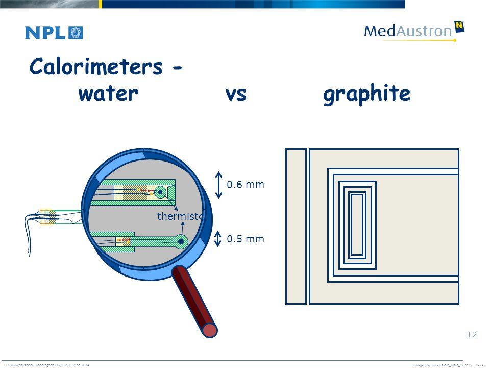 Vorlage / template. ZA000_10700_1310013, Vers4.0 PPRIG workshop, Teddington UK, 12-13 Mar 2014 12 Calorimeters - water vsgraphite thermistor 0.6 mm 0.