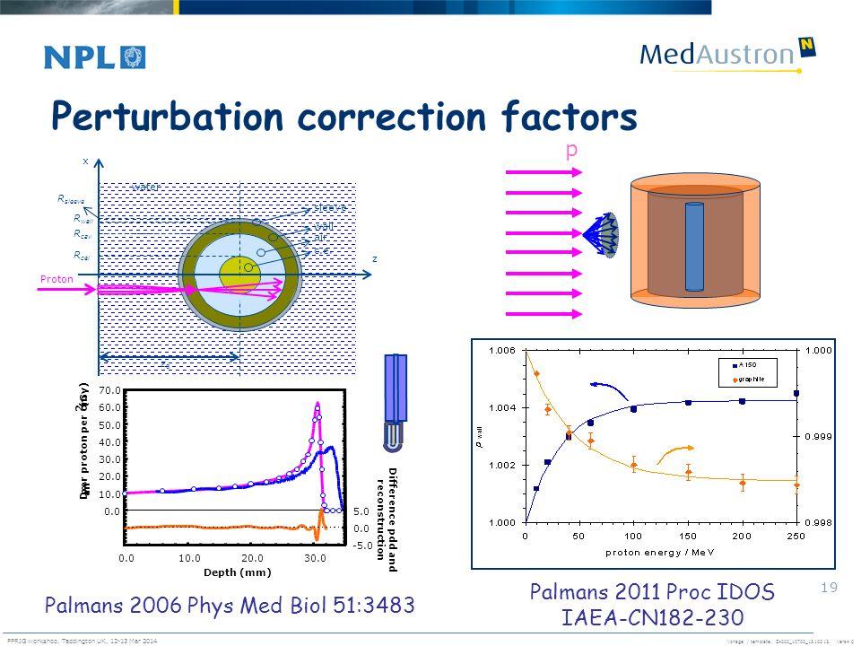 Vorlage / template. ZA000_10700_1310013, Vers4.0 PPRIG workshop, Teddington UK, 12-13 Mar 2014 19 Perturbation correction factors 0.0 10.0 20.0 30.0 4