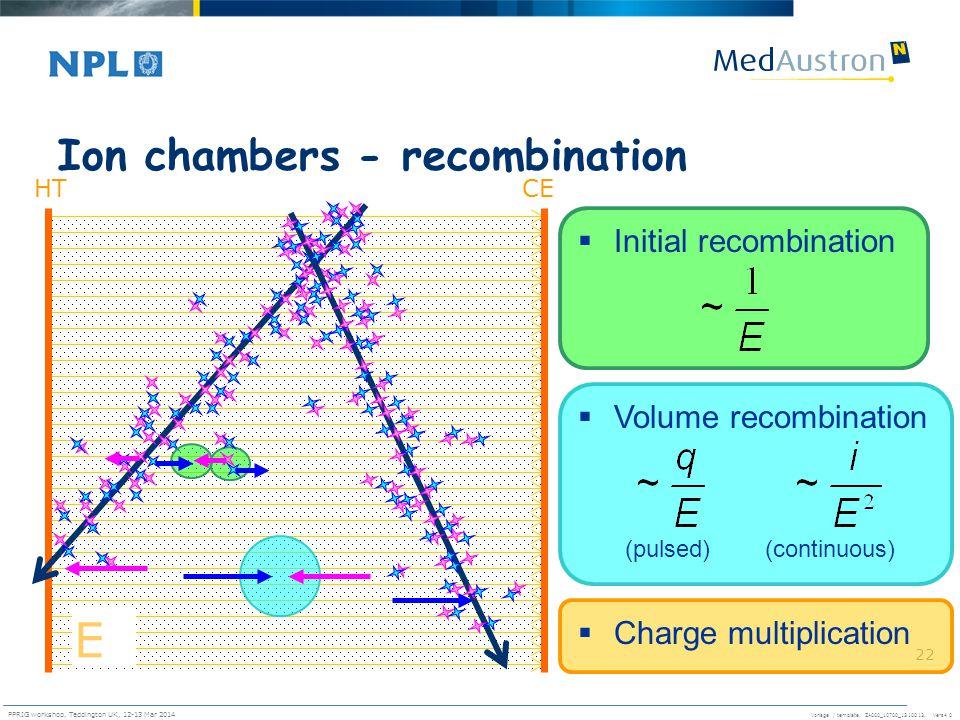 Vorlage / template. ZA000_10700_1310013, Vers4.0 PPRIG workshop, Teddington UK, 12-13 Mar 2014 22 HTCE E Ion chambers - recombination  Volume recombi