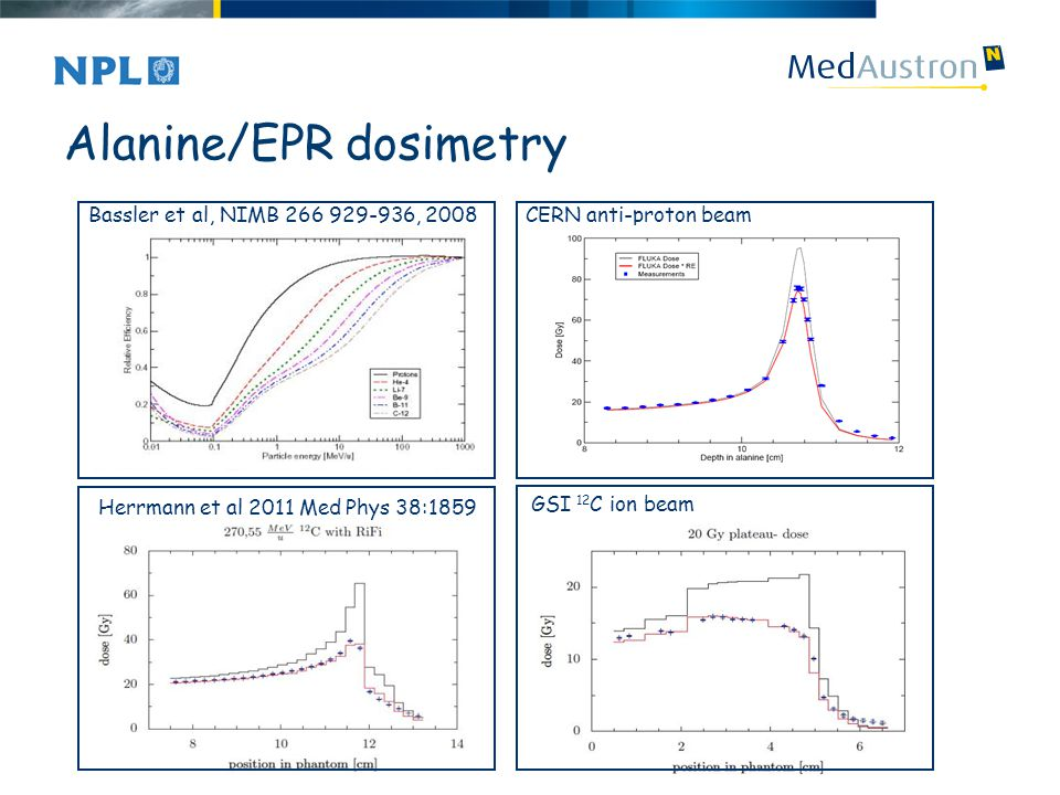 Vorlage / template. ZA000_10700_1310013, Vers4.0 PPRIG workshop, Teddington UK, 12-13 Mar 2014 27 Alanine/EPR dosimetry Bassler et al, NIMB 266 929-93