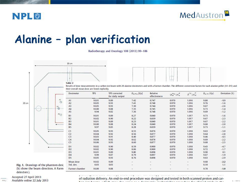 Vorlage / template. ZA000_10700_1310013, Vers4.0 PPRIG workshop, Teddington UK, 12-13 Mar 2014 31 Alanine – plan verification