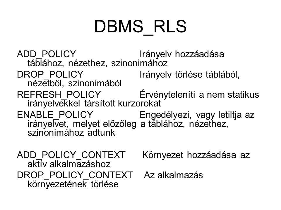 DBMS_RLS ADD_POLICY Irányelv hozzáadása táblához, nézethez, szinonimához DROP_POLICY Irányelv törlése táblából, nézetből, szinonimából REFRESH_POLICY Érvényteleníti a nem statikus irányelvekkel társított kurzorokat ENABLE_POLICY Engedélyezi, vagy letiltja az irányelvet, melyet előzőleg a táblához, nézethez, szinonimához adtunk ADD_POLICY_CONTEXT Környezet hozzáadása az aktív alkalmazáshoz DROP_POLICY_CONTEXT Az alkalmazás környezetének törlése